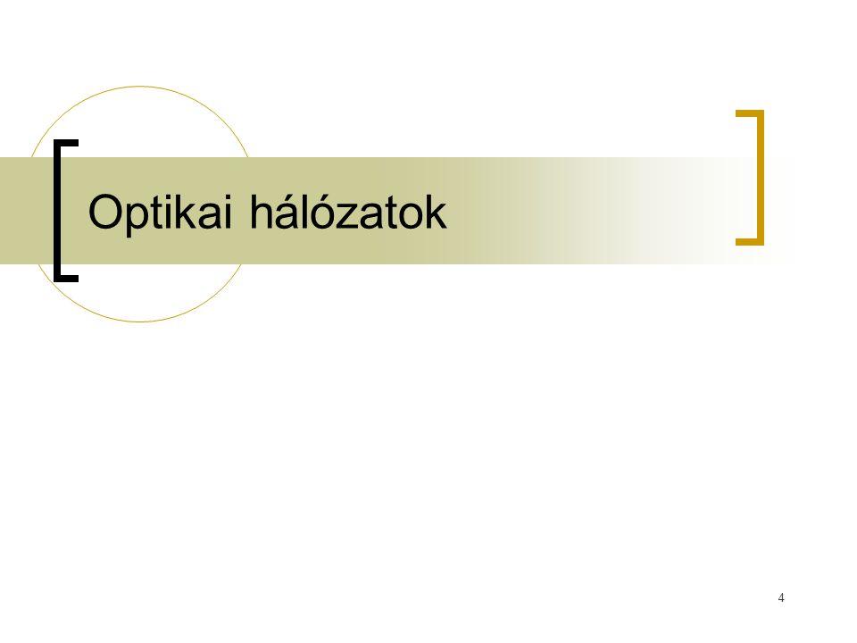 Optikai hálózatok