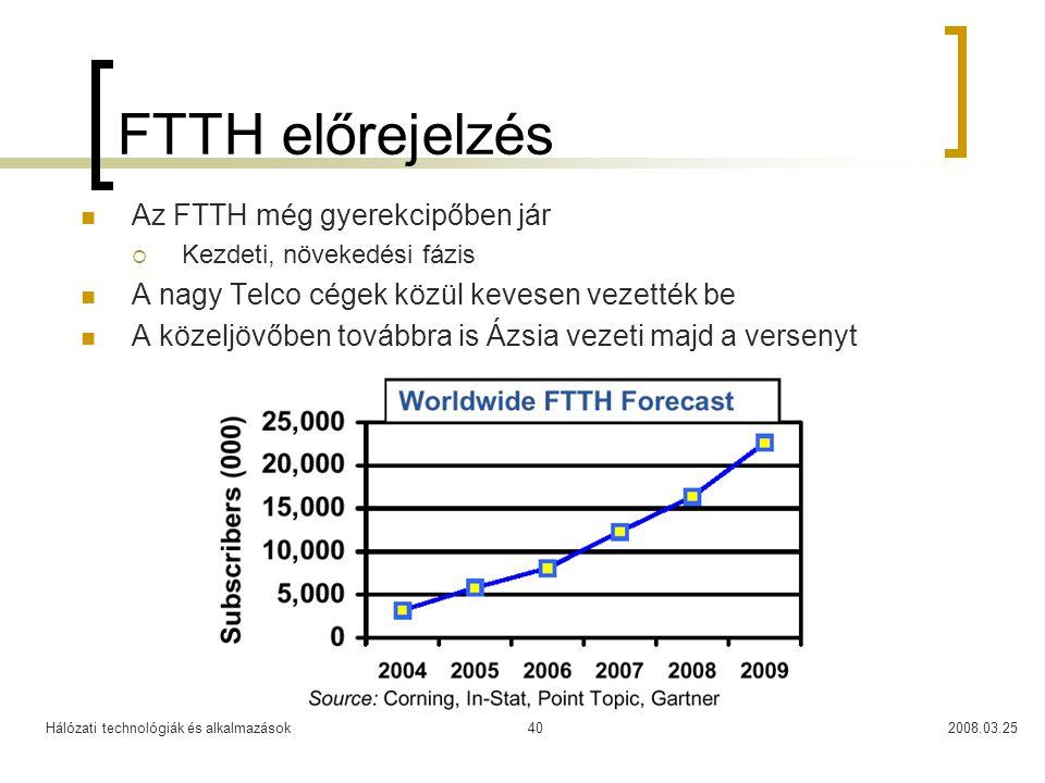 FTTH előrejelzés Az FTTH még gyerekcipőben jár