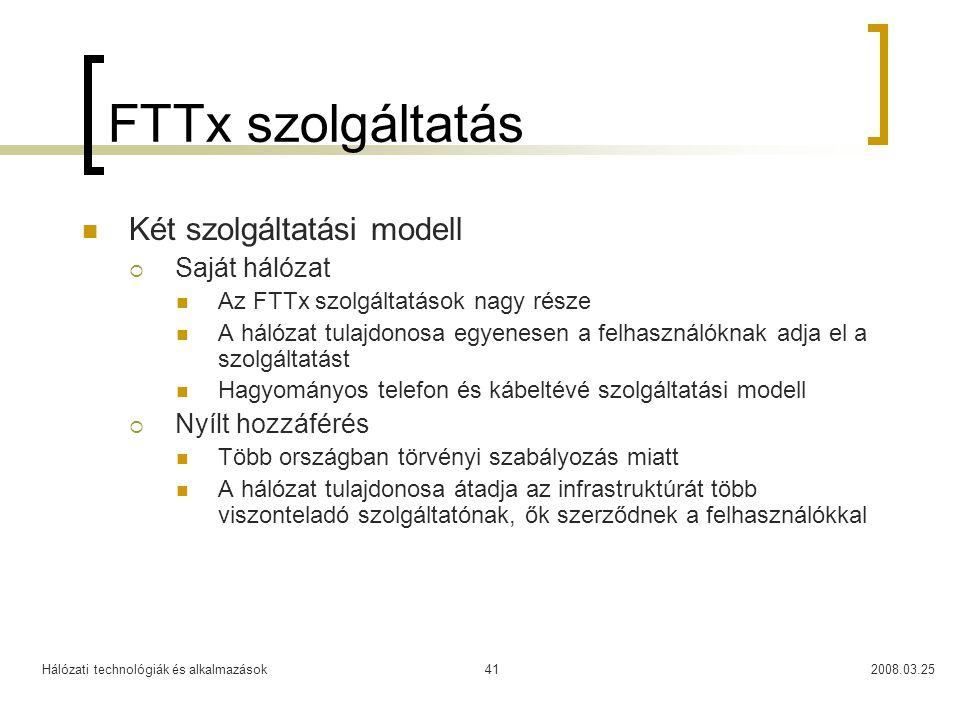 FTTx szolgáltatás Két szolgáltatási modell Saját hálózat