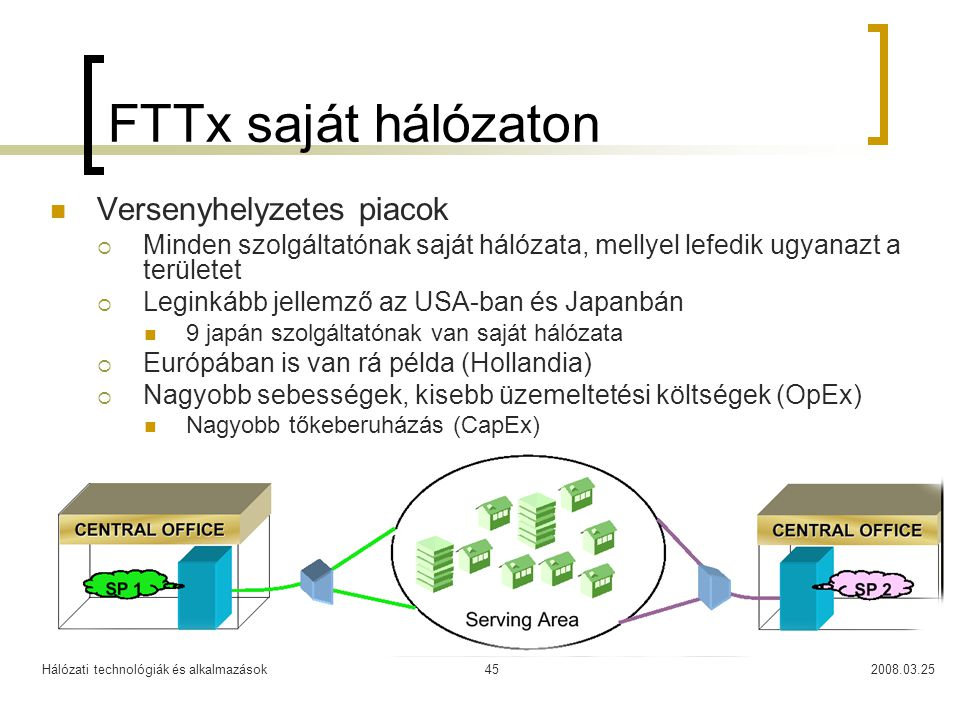 FTTx saját hálózaton Versenyhelyzetes piacok