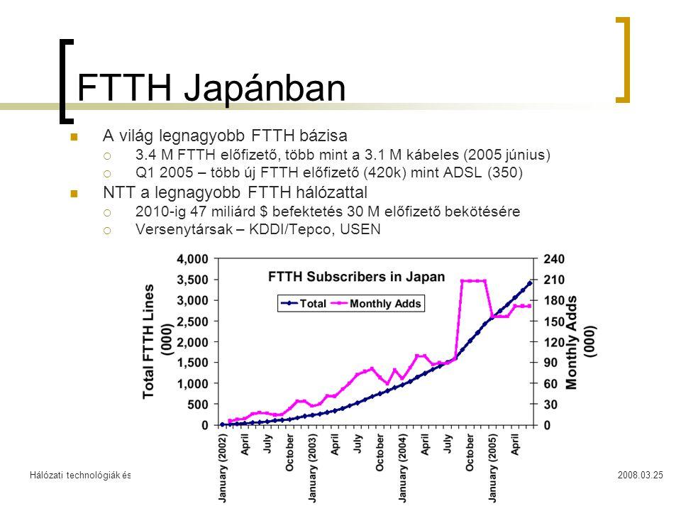FTTH Japánban A világ legnagyobb FTTH bázisa
