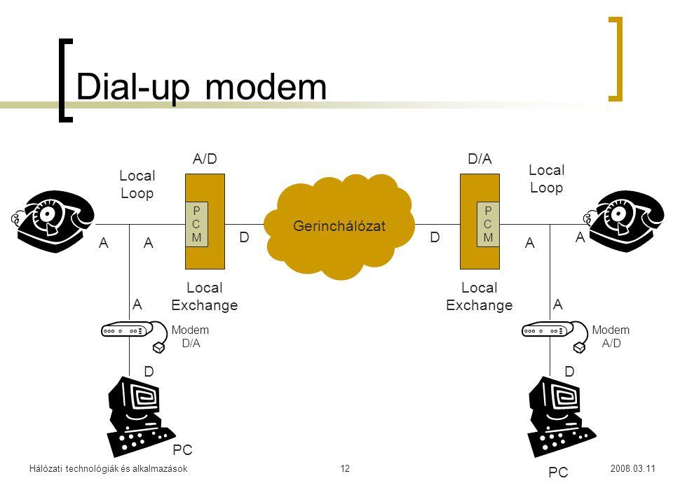 Dial-up modem A/D D/A Local Loop Local Loop Gerinchálózat D D A A A A