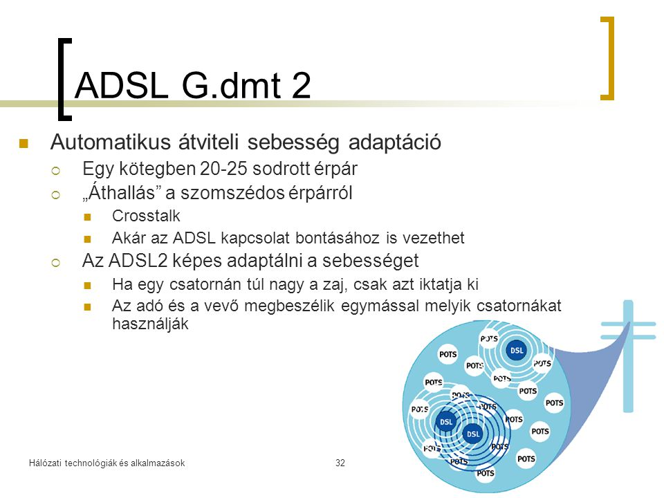 ADSL G.dmt 2 Automatikus átviteli sebesség adaptáció