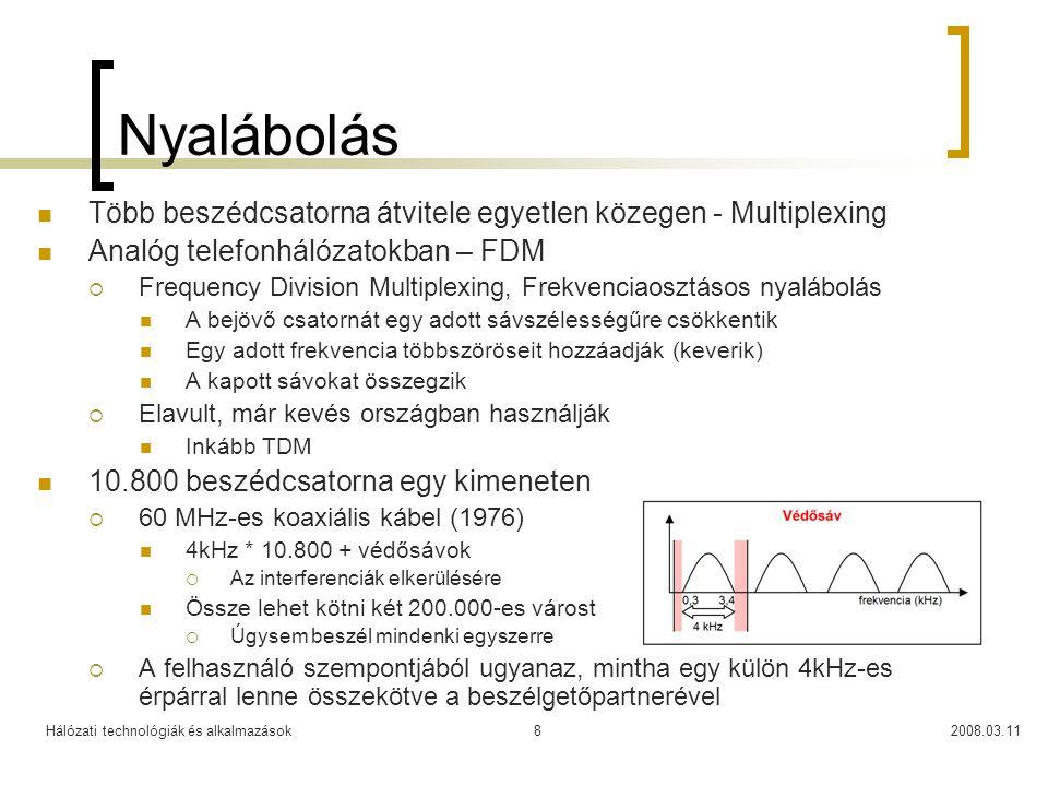 Nyalábolás Több beszédcsatorna átvitele egyetlen közegen - Multiplexing. Analóg telefonhálózatokban – FDM.