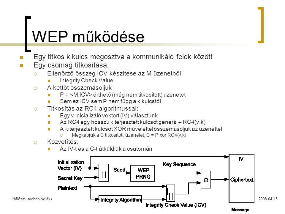 WEP működése Egy titkos k kulcs megosztva a kommunikáló felek között