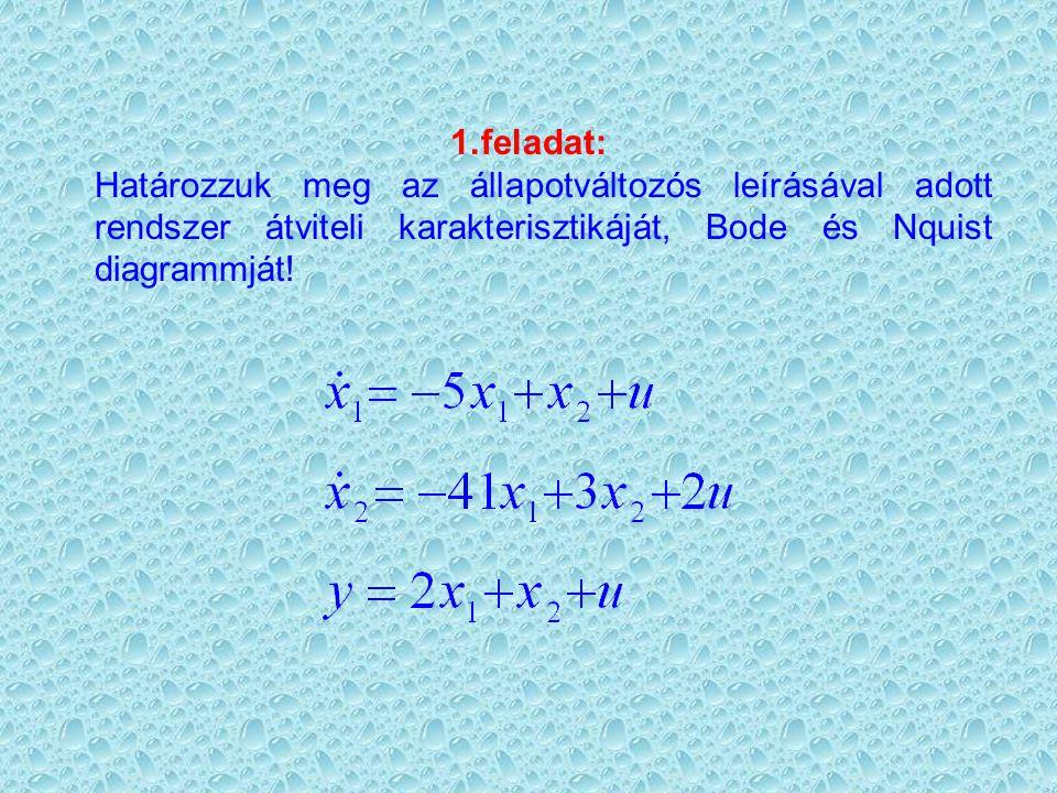 feladat: Határozzuk meg az állapotváltozós leírásával adott rendszer átviteli karakterisztikáját, Bode és Nquist diagrammját!