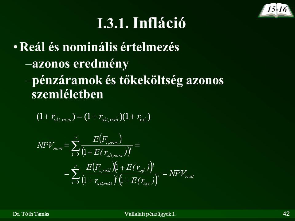 I.3.1. Infláció Reál és nominális értelmezés azonos eredmény