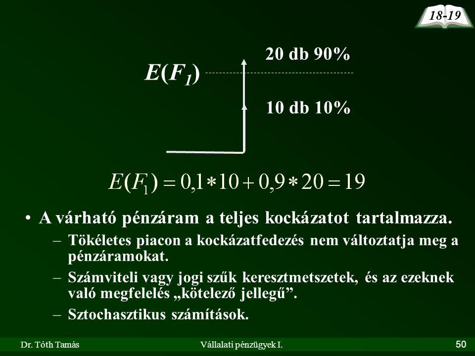 18-19 20 db 90% E(F1) 10 db 10% A várható pénzáram a teljes kockázatot tartalmazza.