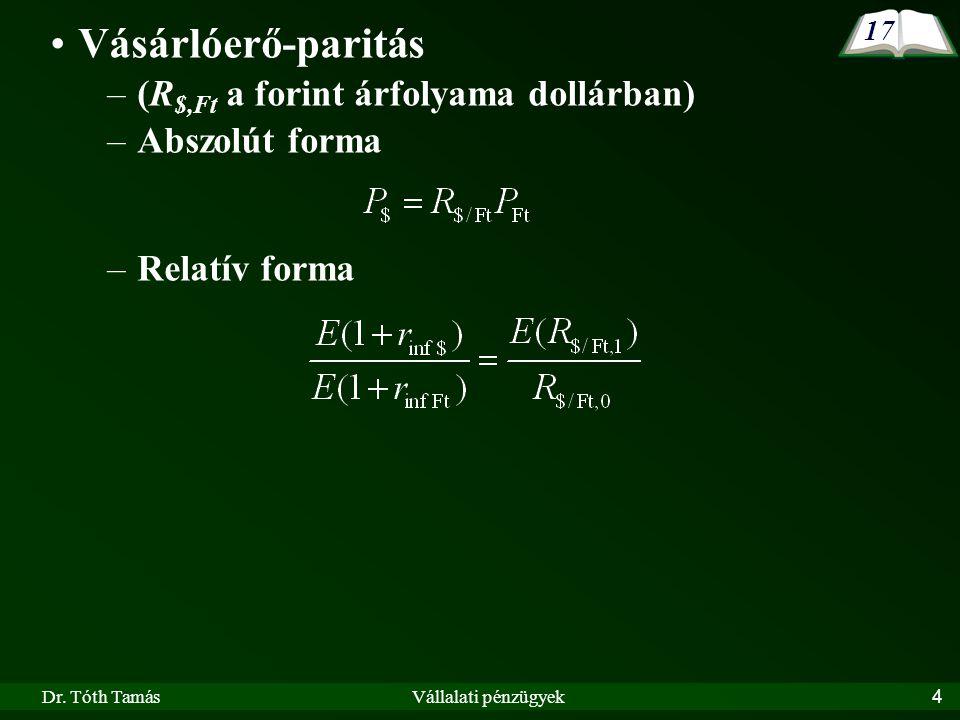 Vásárlóerő-paritás (R$,Ft a forint árfolyama dollárban) Abszolút forma