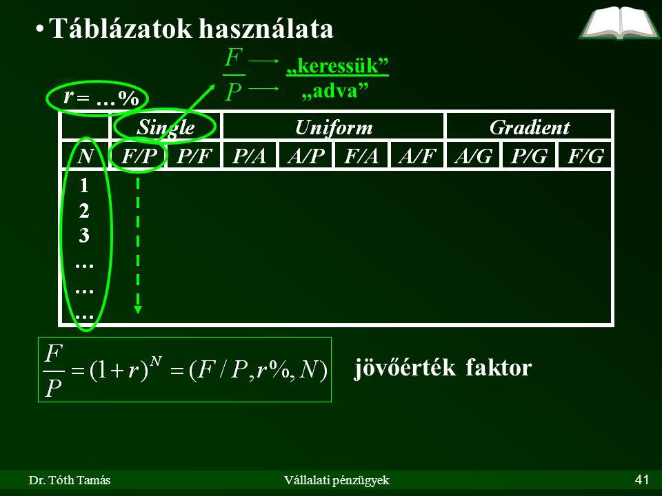 Táblázatok használata