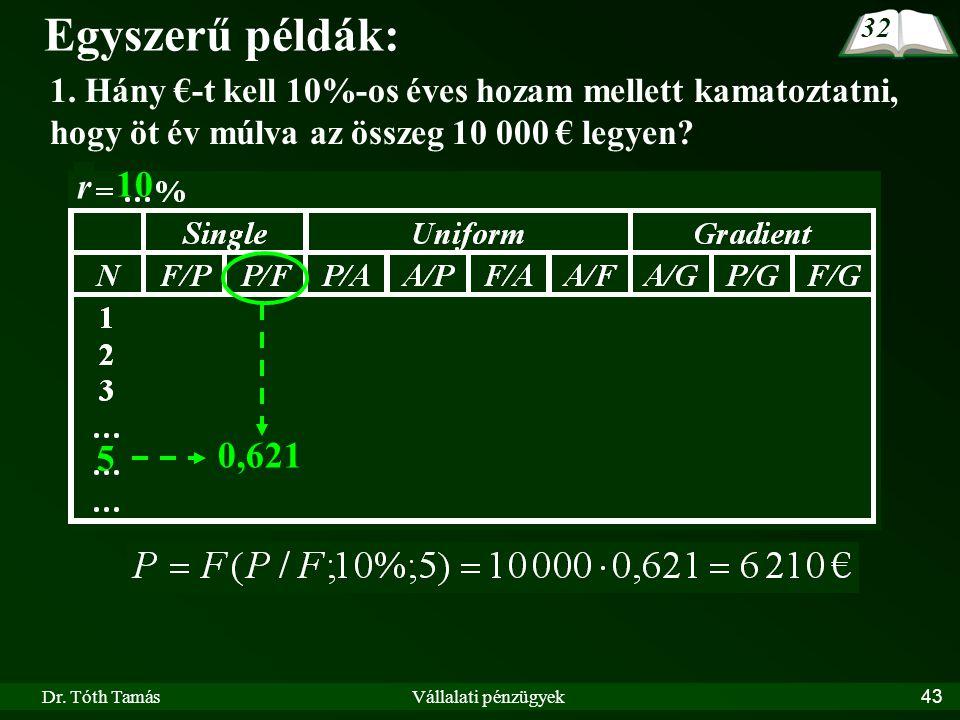 Egyszerű példák: 32. 1. Hány €-t kell 10%-os éves hozam mellett kamatoztatni, hogy öt év múlva az összeg 10 000 € legyen