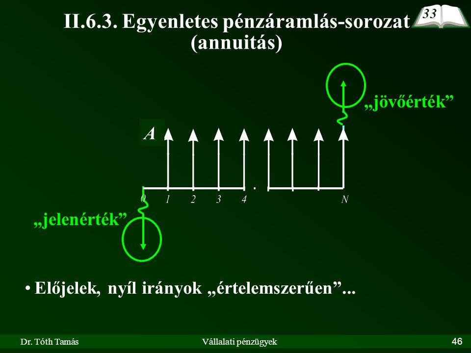 II.6.3. Egyenletes pénzáramlás-sorozat (annuitás)