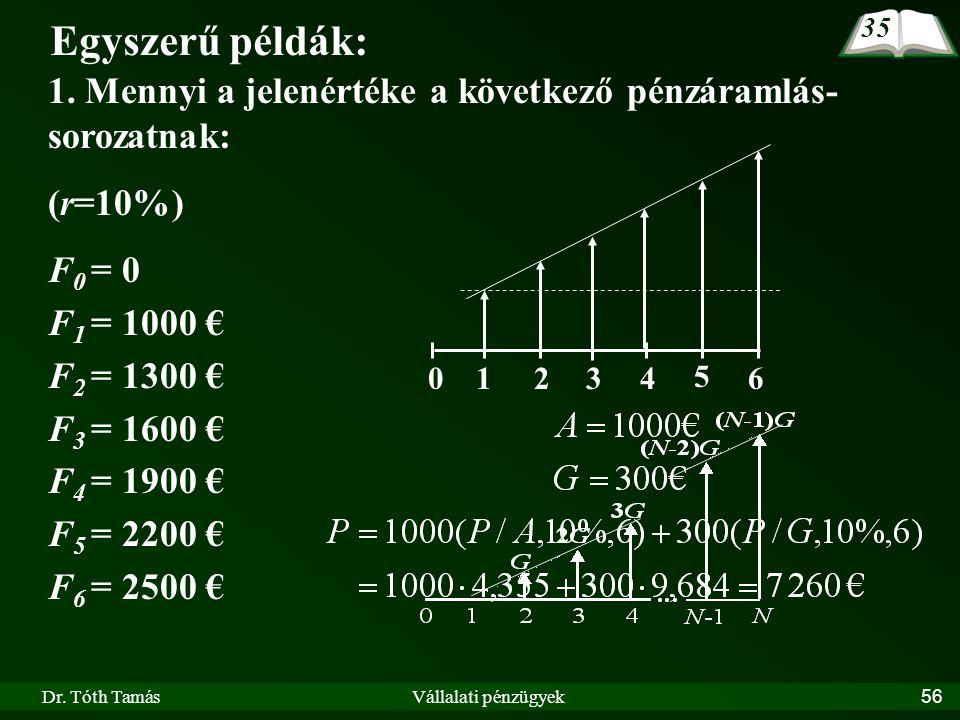 35 Egyszerű példák: 1. Mennyi a jelenértéke a következő pénzáramlás-sorozatnak: (r=10%) F0 = 0. F1 = 1000 €