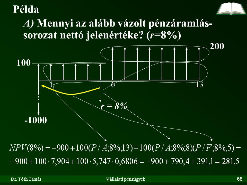 Példa A) Mennyi az alább vázolt pénzáramlás-sorozat nettó jelenértéke (r=8%) 200. 100. r = 8% 1.