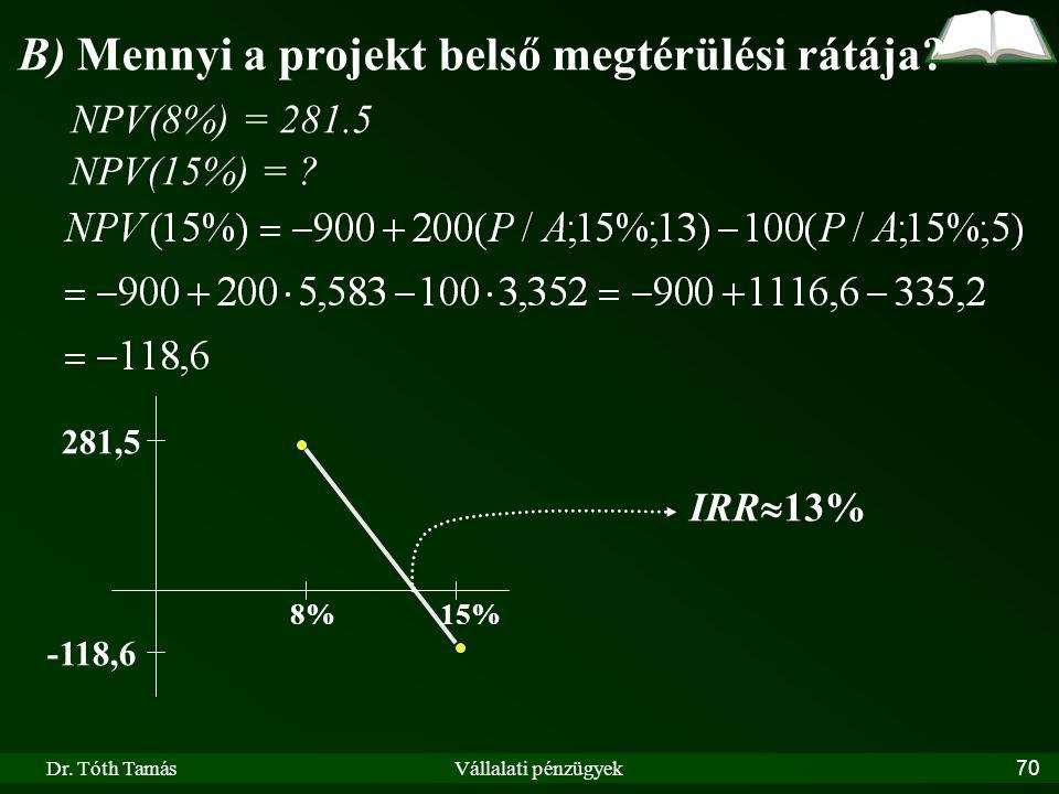 B) Mennyi a projekt belső megtérülési rátája