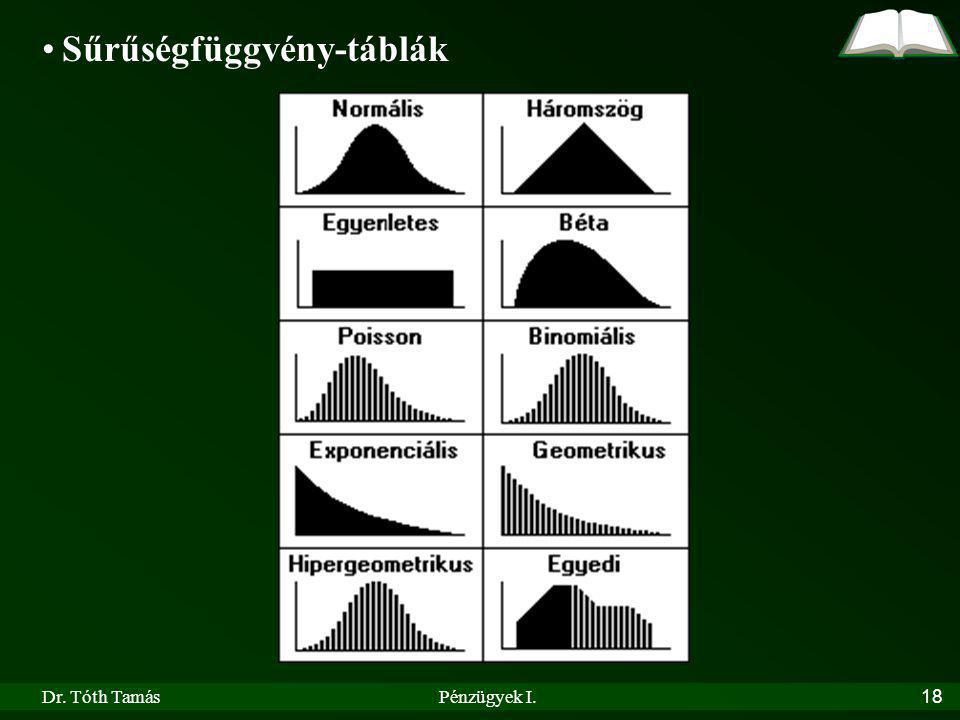 Sűrűségfüggvény-táblák