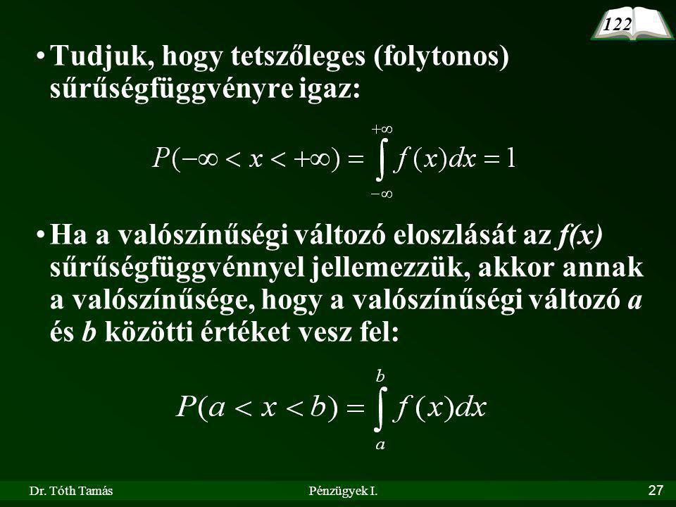 Tudjuk, hogy tetszőleges (folytonos) sűrűségfüggvényre igaz: