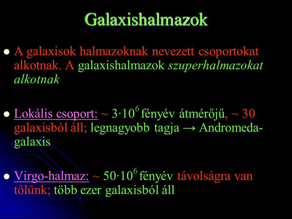Galaxishalmazok A galaxisok halmazoknak nevezett csoportokat alkotnak. A galaxishalmazok szuperhalmazokat alkotnak.