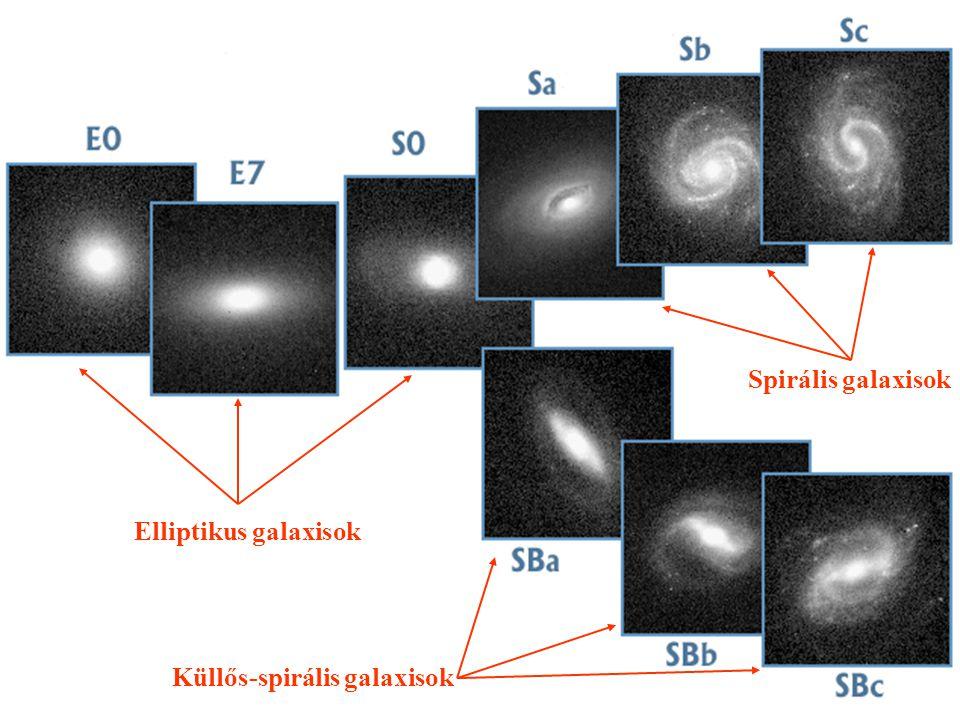 Spirális galaxisok Elliptikus galaxisok Küllős-spirális galaxisok