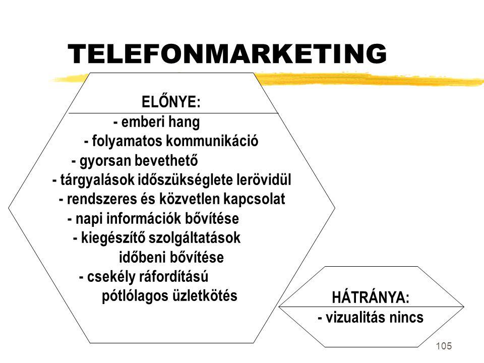 TELEFONMARKETING ELŐNYE: - emberi hang - folyamatos kommunikáció