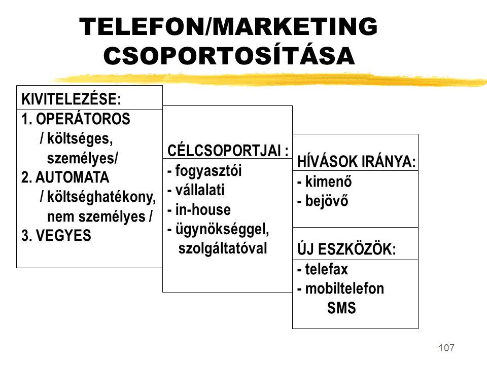 TELEFON/MARKETING CSOPORTOSÍTÁSA