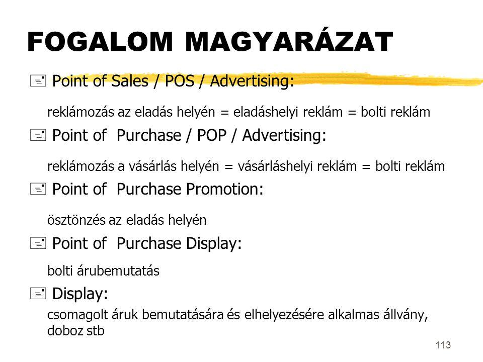 FOGALOM MAGYARÁZAT  Point of Sales / POS / Advertising: reklámozás az eladás helyén = eladáshelyi reklám = bolti reklám.