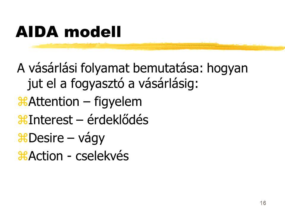 AIDA modell A vásárlási folyamat bemutatása: hogyan jut el a fogyasztó a vásárlásig: Attention – figyelem.