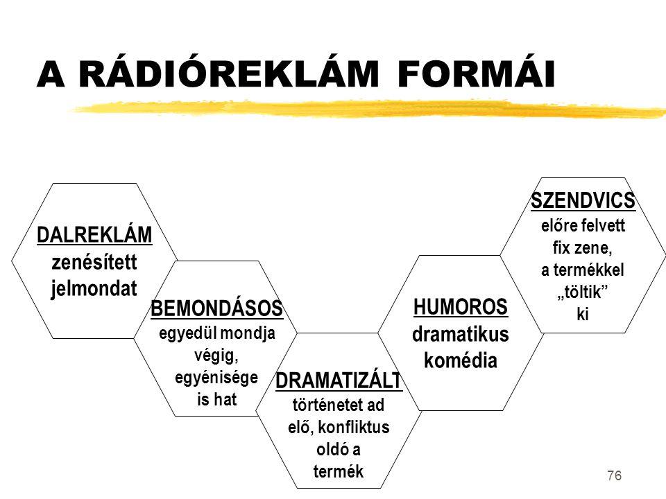 A RÁDIÓREKLÁM FORMÁI SZENDVICS DALREKLÁM zenésített jelmondat HUMOROS