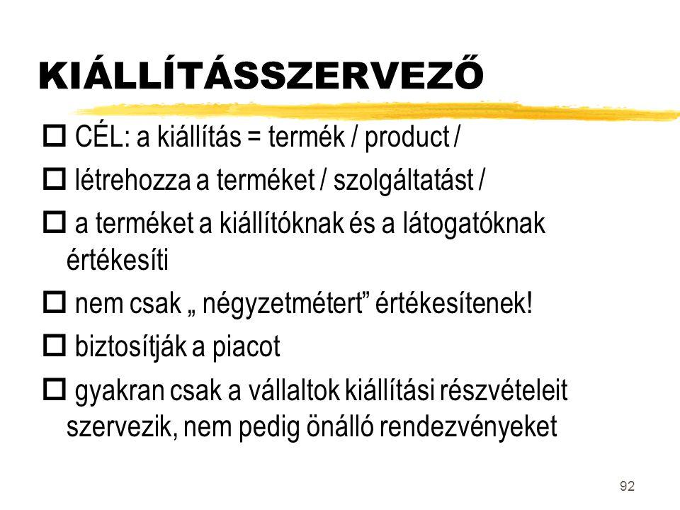 KIÁLLÍTÁSSZERVEZŐ  CÉL: a kiállítás = termék / product /