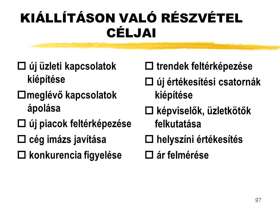 KIÁLLÍTÁSON VALÓ RÉSZVÉTEL CÉLJAI