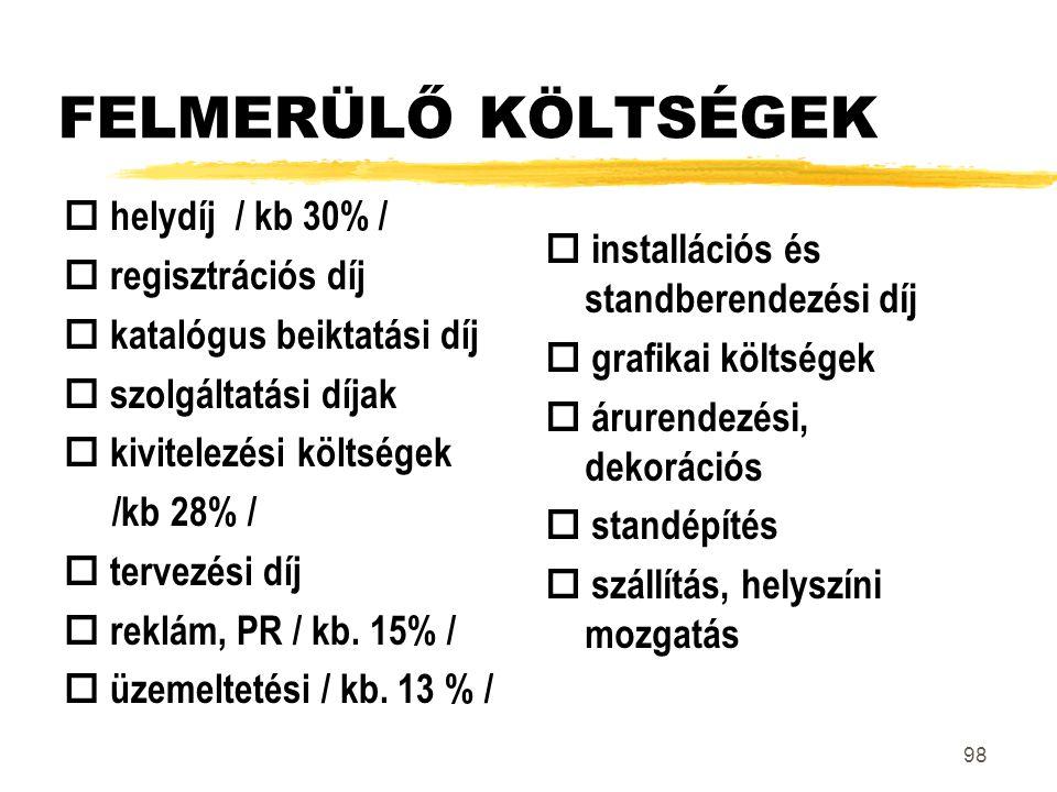 FELMERÜLŐ KÖLTSÉGEK  helydíj / kb 30% /  regisztrációs díj