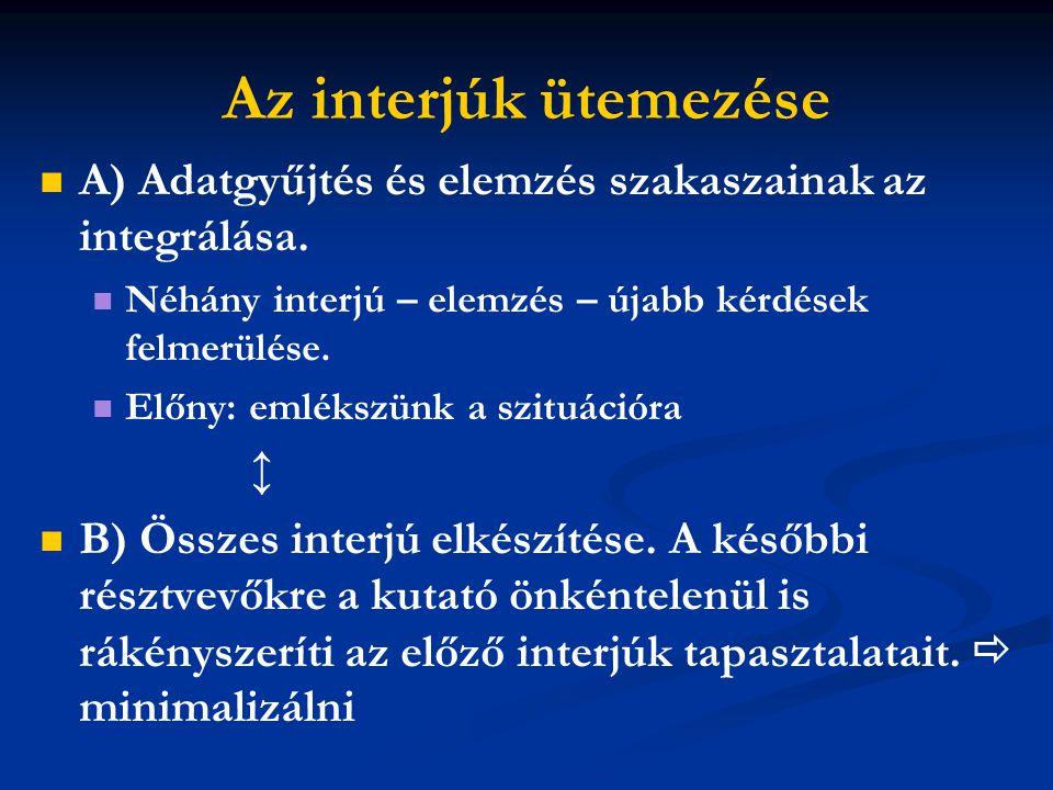 Az interjúk ütemezése A) Adatgyűjtés és elemzés szakaszainak az integrálása. Néhány interjú – elemzés – újabb kérdések felmerülése.