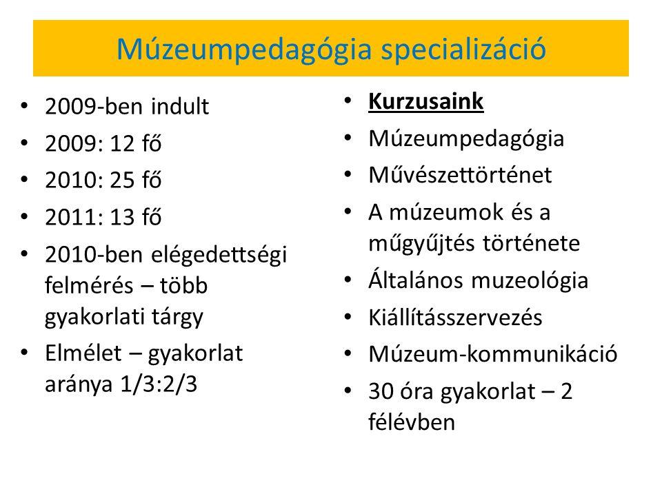 Múzeumpedagógia specializáció