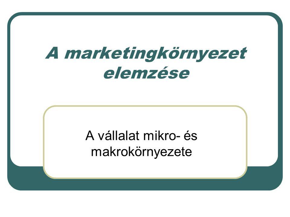 A marketingkörnyezet elemzése