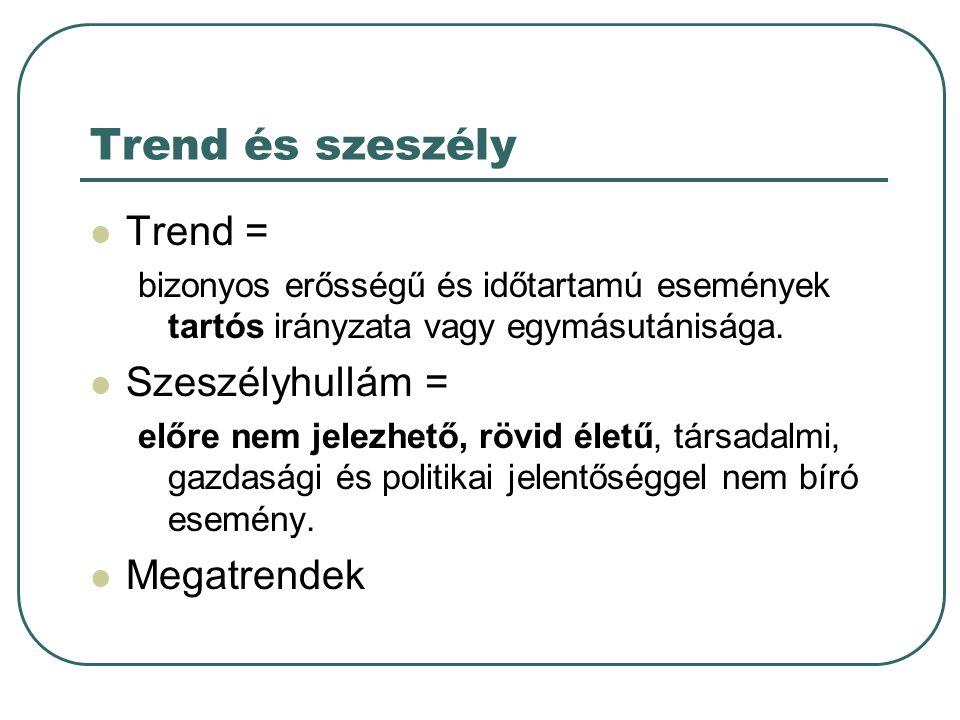 Trend és szeszély Trend = Szeszélyhullám = Megatrendek