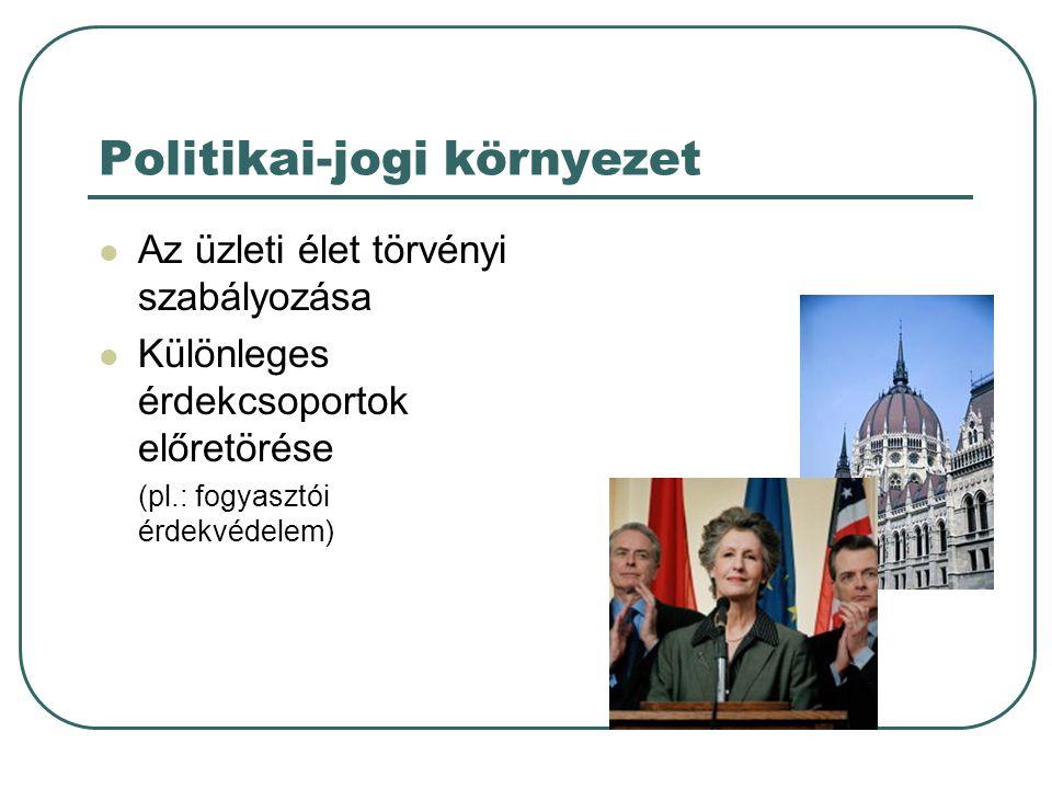 Politikai-jogi környezet