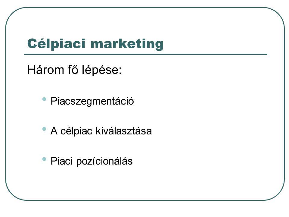 Célpiaci marketing Három fő lépése: Piacszegmentáció