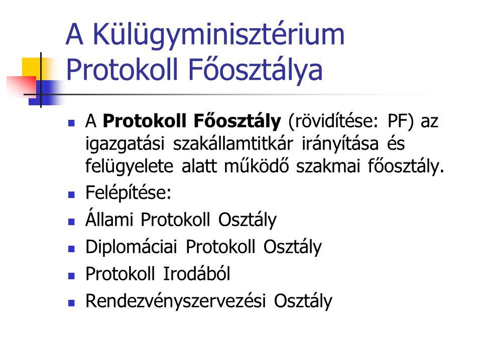 A Külügyminisztérium Protokoll Főosztálya