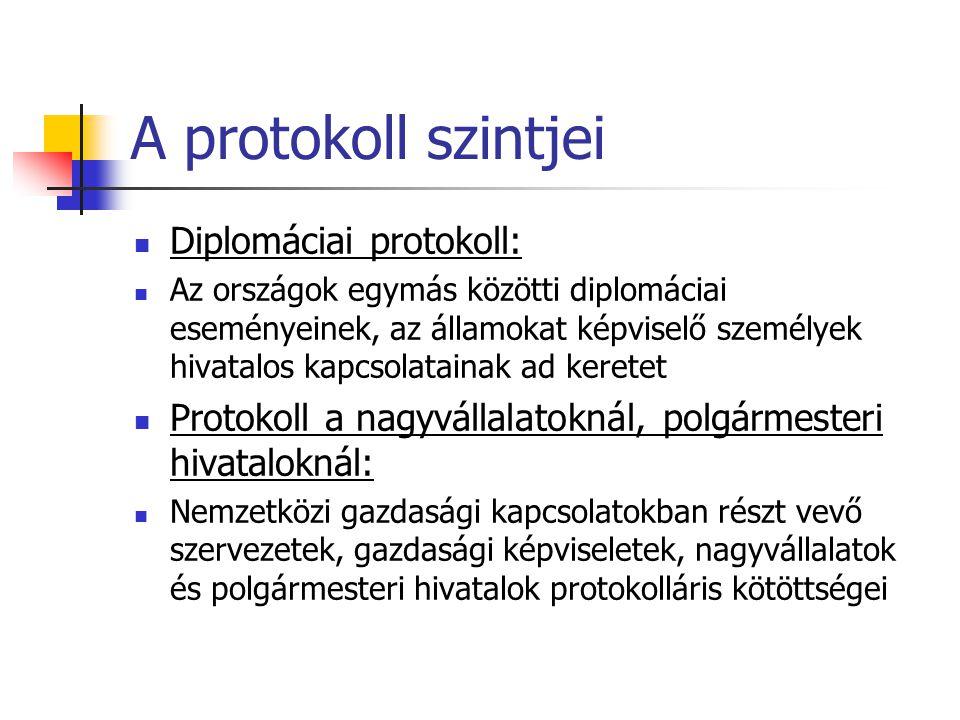 A protokoll szintjei Diplomáciai protokoll: