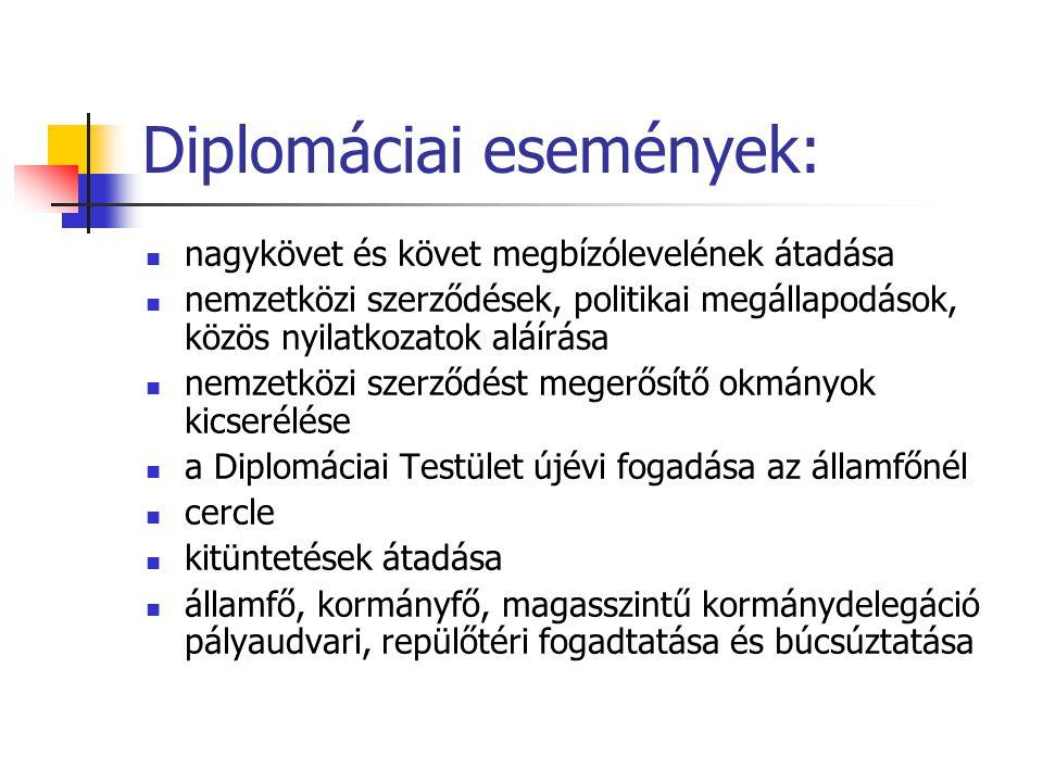 Diplomáciai események: