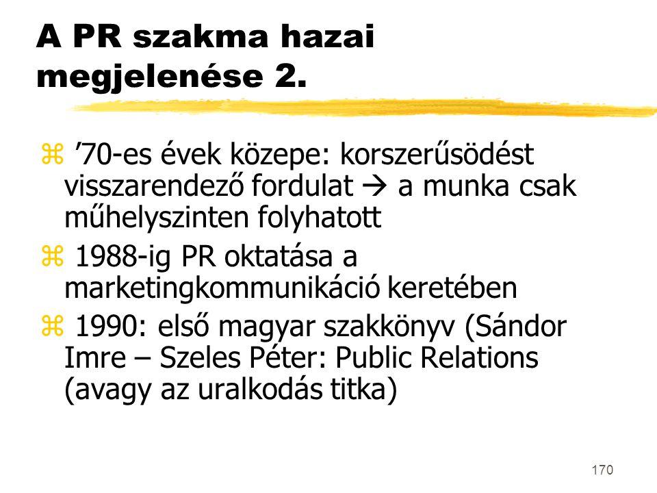 A PR szakma hazai megjelenése 2.