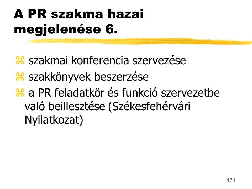 A PR szakma hazai megjelenése 6.