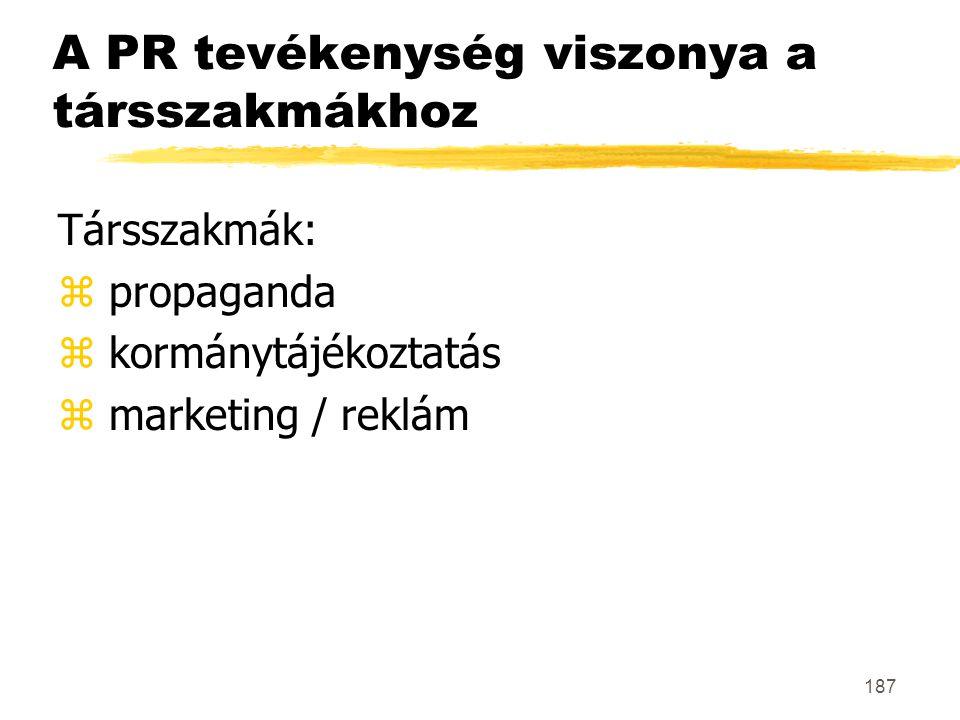 A PR tevékenység viszonya a társszakmákhoz