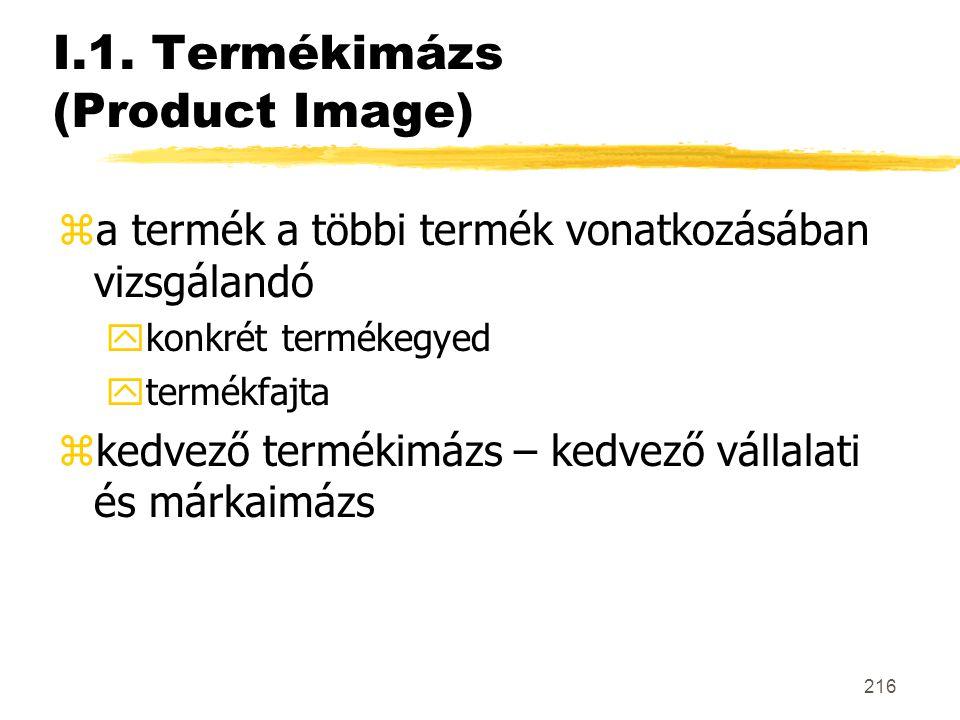 I.1. Termékimázs (Product Image)