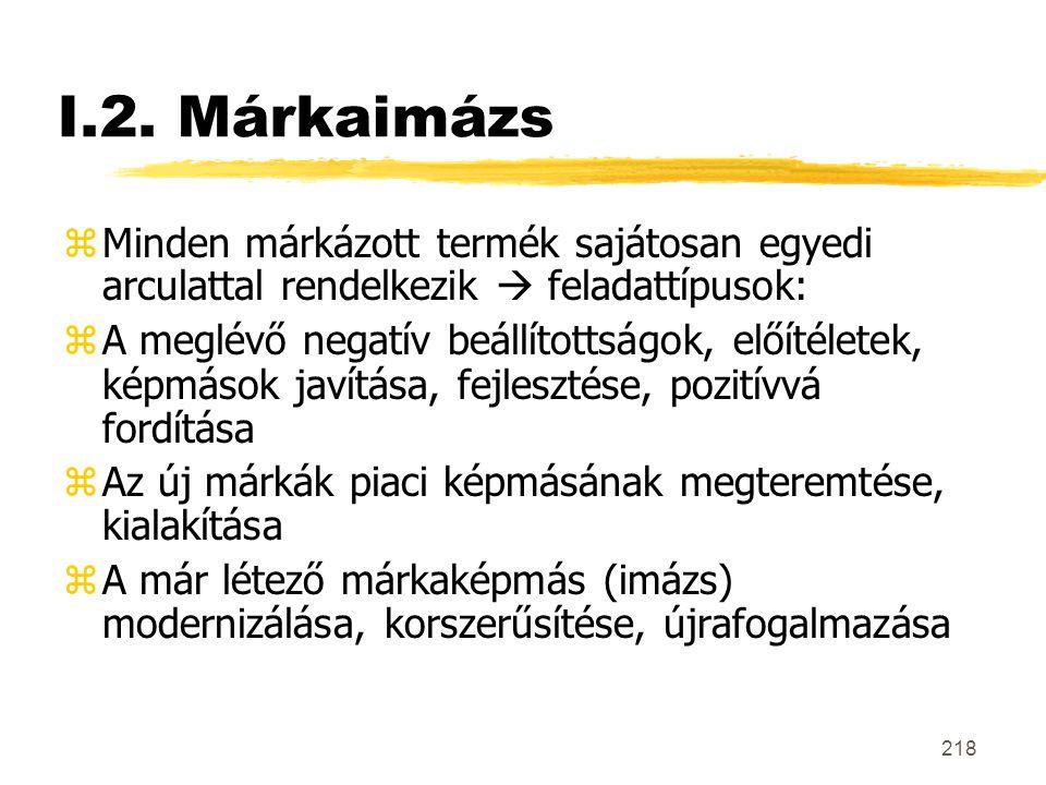 I.2. Márkaimázs Minden márkázott termék sajátosan egyedi arculattal rendelkezik  feladattípusok: