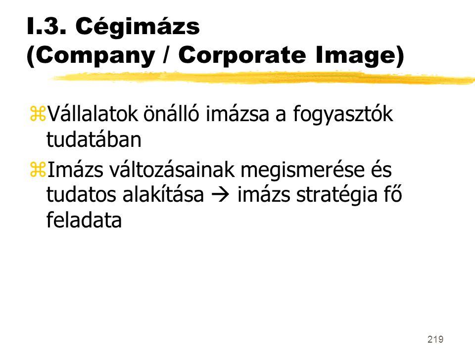 I.3. Cégimázs (Company / Corporate Image)