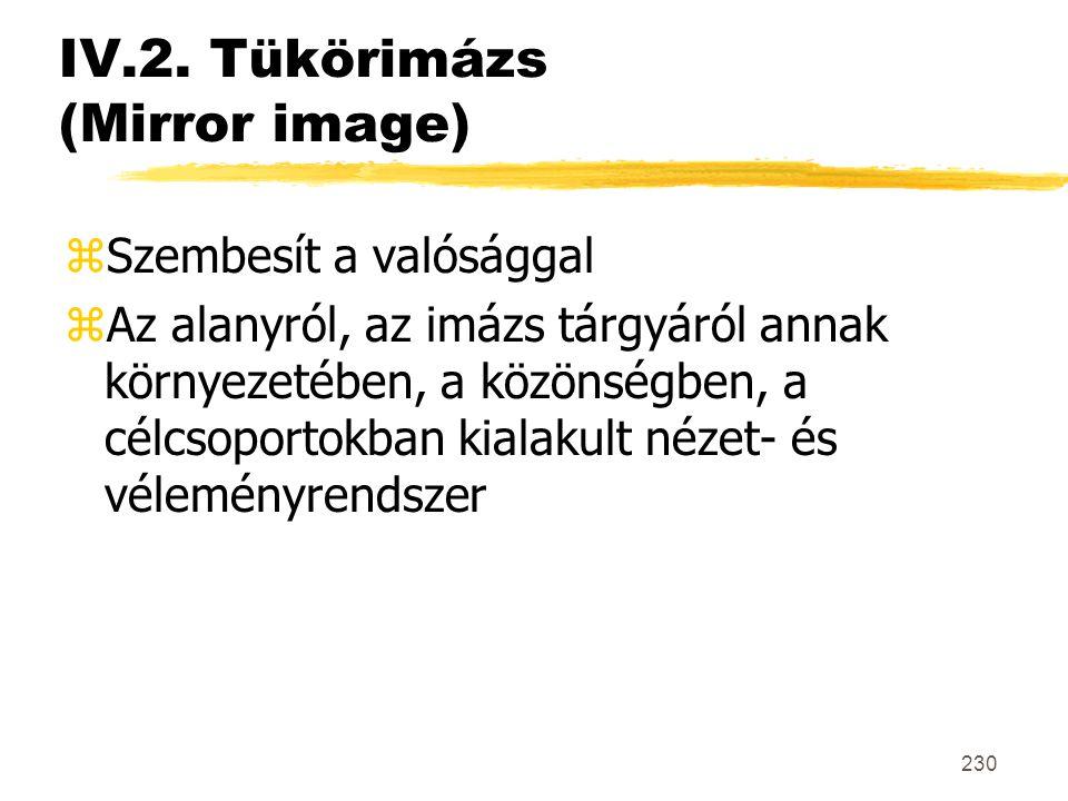 IV.2. Tükörimázs (Mirror image)