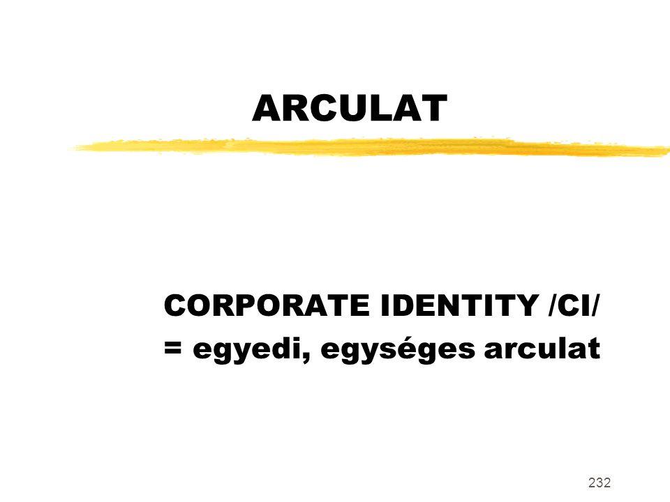 CORPORATE IDENTITY /CI/ = egyedi, egységes arculat
