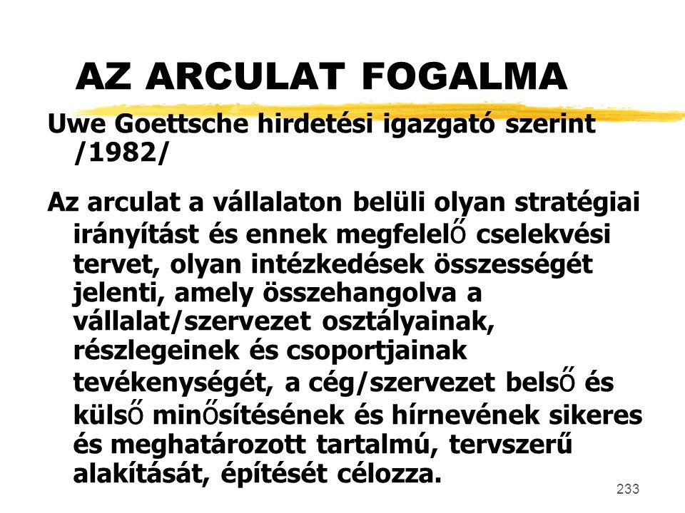 AZ ARCULAT FOGALMA Uwe Goettsche hirdetési igazgató szerint /1982/