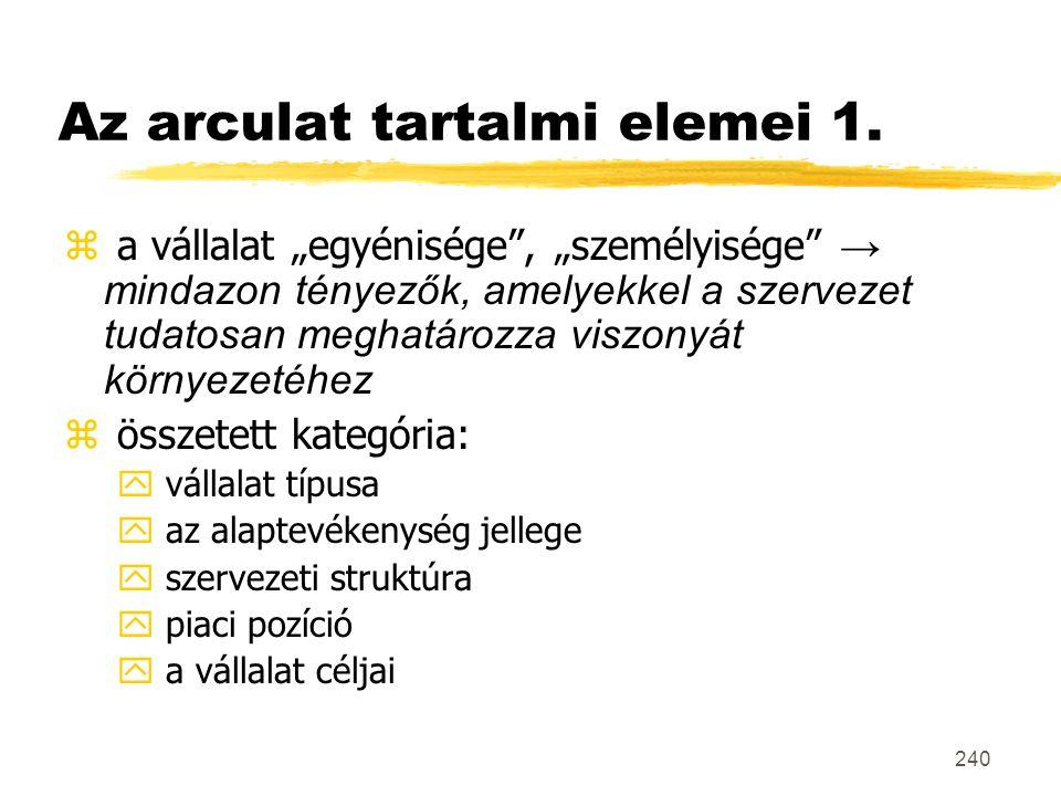 Az arculat tartalmi elemei 1.